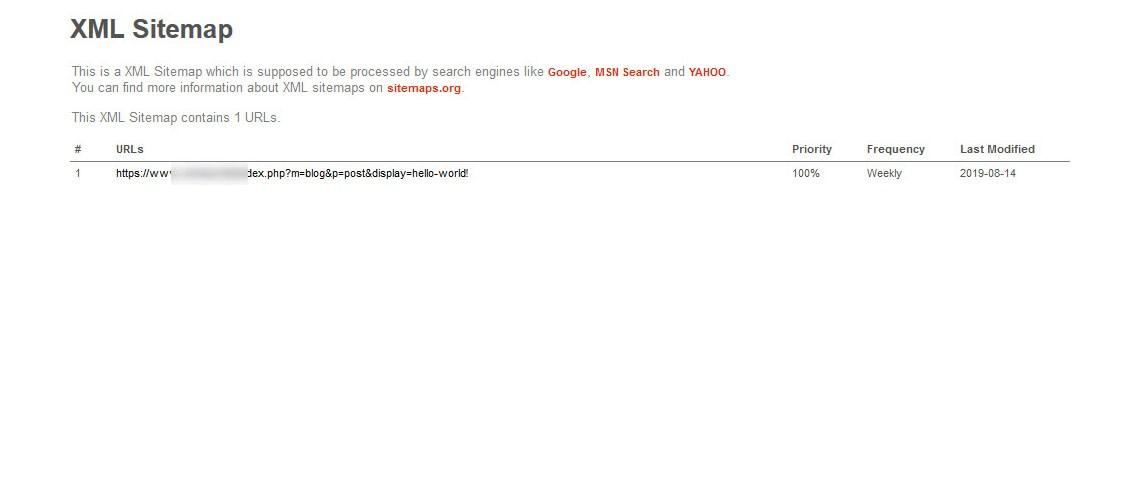 Blog sitemap